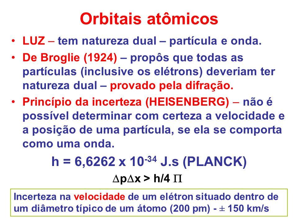 Orbitais atômicos LUZ – tem natureza dual – partícula e onda. De Broglie (1924) – propôs que todas as partículas (inclusive os elétrons) deveriam ter