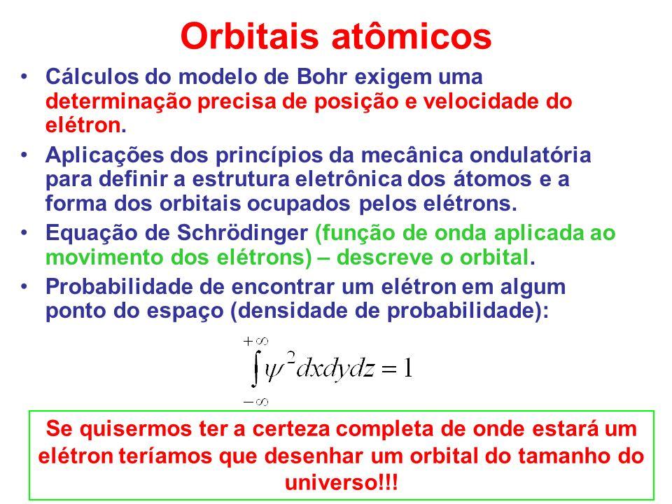 Orbitais atômicos Cálculos do modelo de Bohr exigem uma determinação precisa de posição e velocidade do elétron. Aplicações dos princípios da mecânica