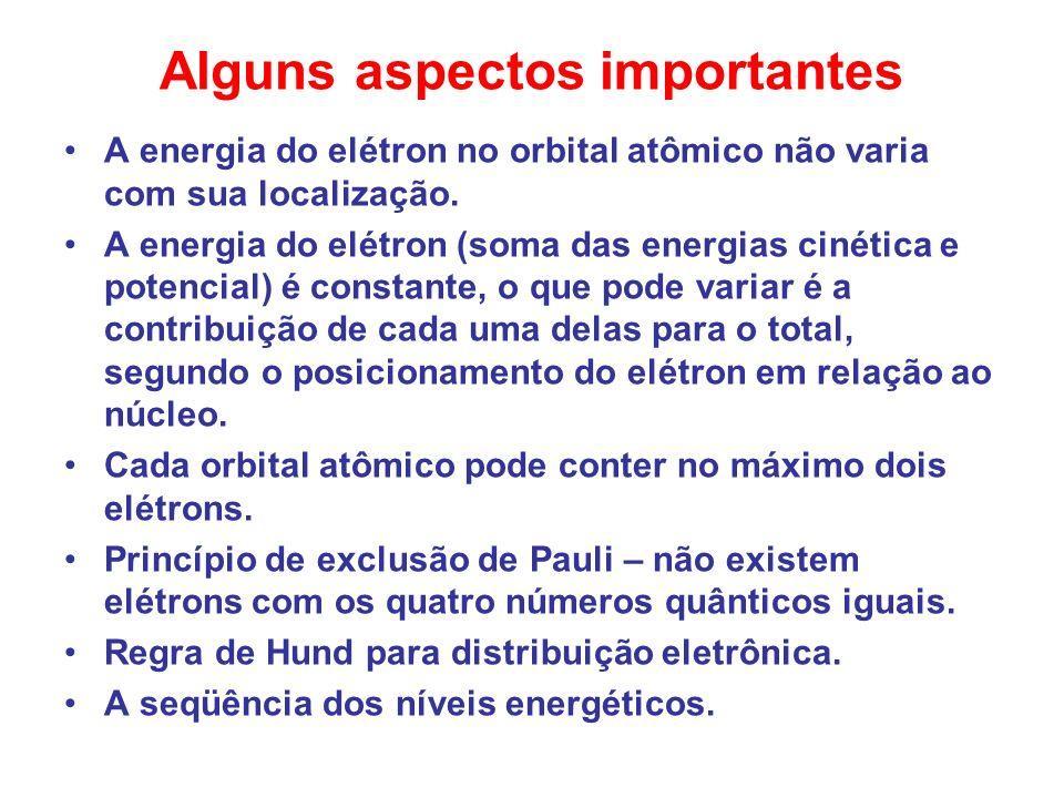 Alguns aspectos importantes A energia do elétron no orbital atômico não varia com sua localização. A energia do elétron (soma das energias cinética e