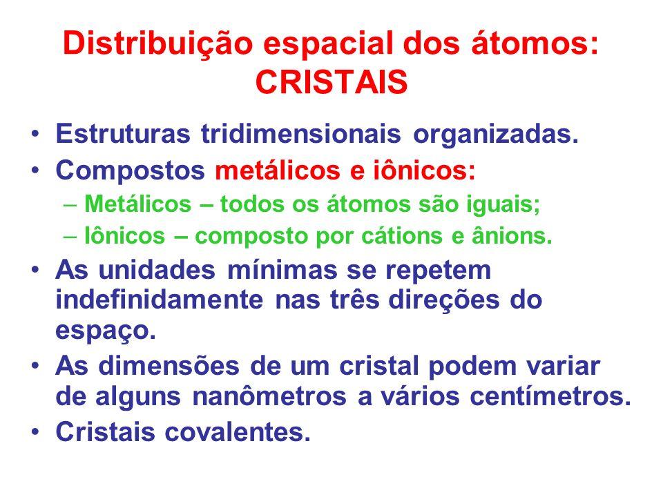 Distribuição espacial dos átomos: CRISTAIS Estruturas tridimensionais organizadas. Compostos metálicos e iônicos: –Metálicos – todos os átomos são igu