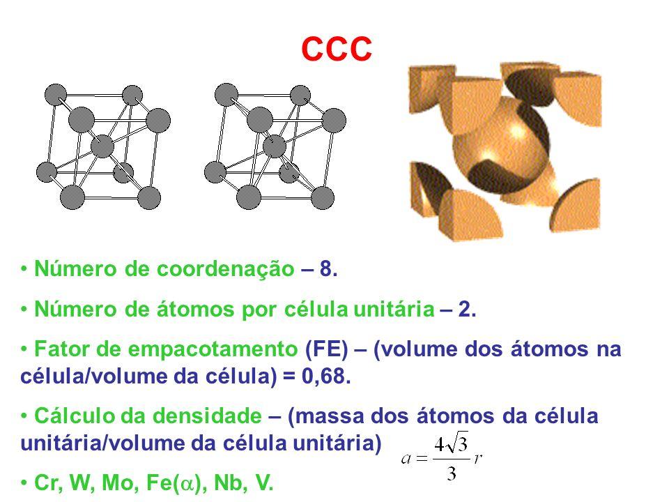 CCC Número de coordenação – 8. Número de átomos por célula unitária – 2. Fator de empacotamento (FE) – (volume dos átomos na célula/volume da célula)