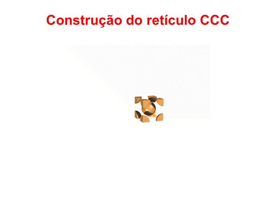 Construção do retículo CCC