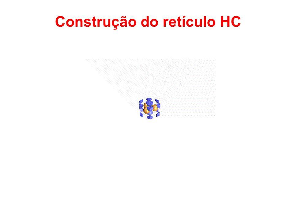Construção do retículo HC
