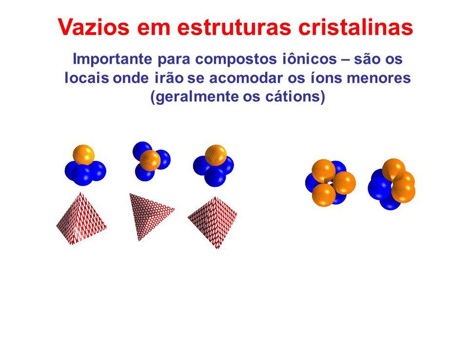 Vazios em estruturas cristalinas Importante para compostos iônicos – são os locais onde irão se acomodar os íons menores (geralmente os cátions)