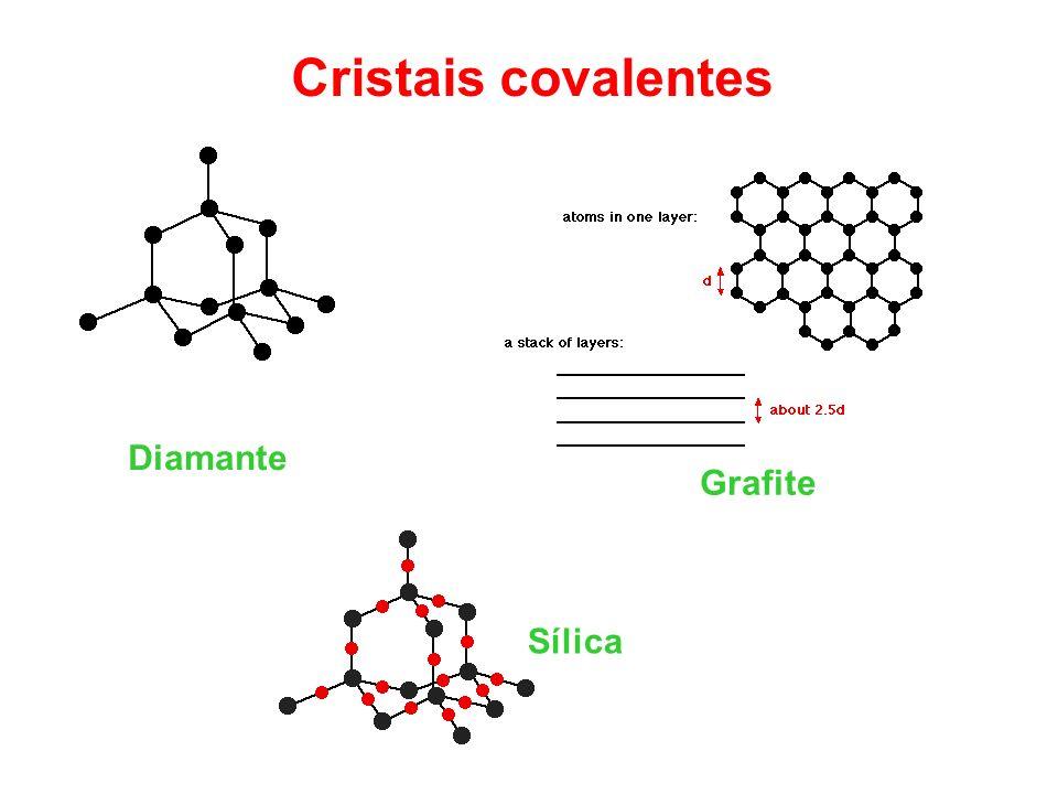 Cristais covalentes DiamanteGrafite Sílica