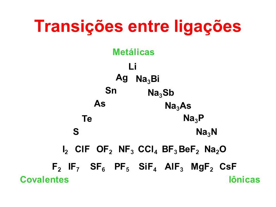 Transições entre ligações F2F2 IF 7 SF 6 PF 5 SiF 4 AlF 3 MgF 2 CsF I2I2 ClFOF 2 NF 3 CCl 4 BF 3 BeF 2 Na 2 O S Te As Sn Ag Li Na 3 N Na 3 P Na 3 As N
