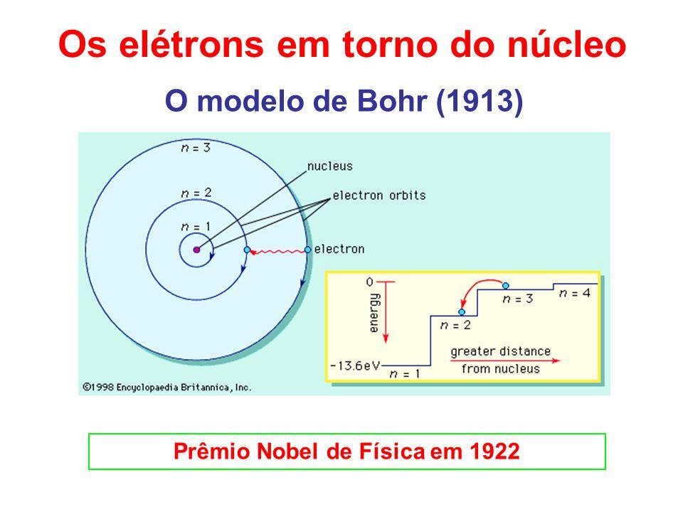 Os elétrons em torno do núcleo O modelo de Bohr (1913) Prêmio Nobel de Física em 1922