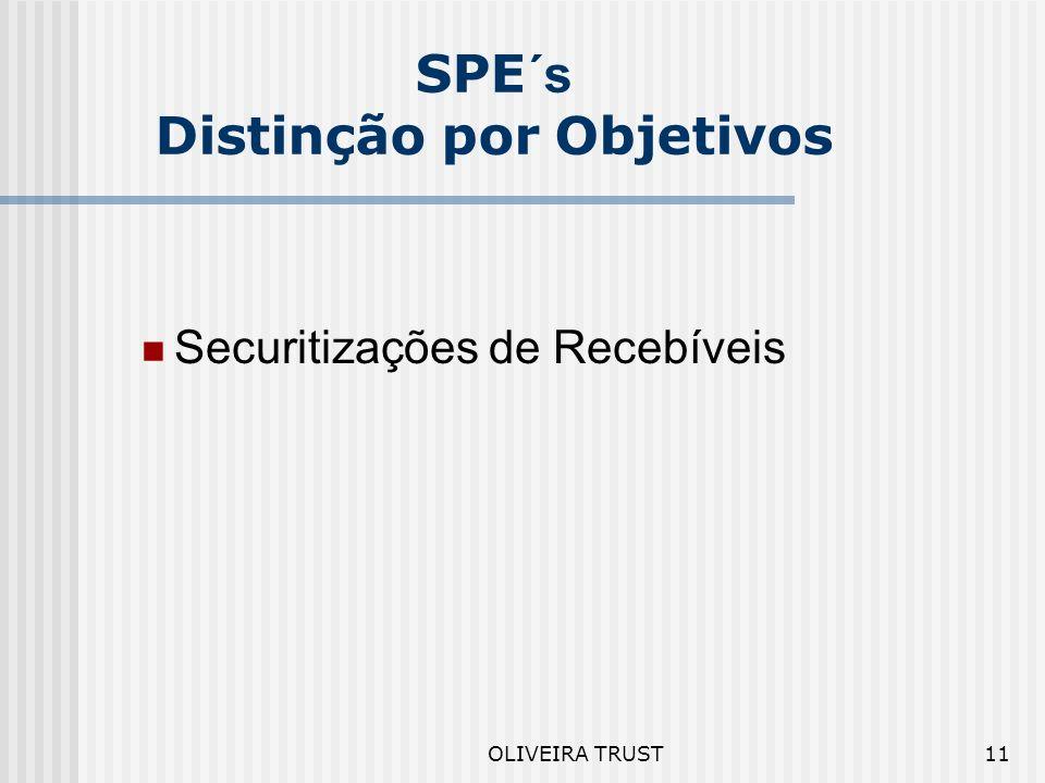 OLIVEIRA TRUST10 SPE ´s Distinção por Objetivos Securitizações de Recebíveis Financiamento de Projetos Reestruturações Financeira Debêntures Imobiliár