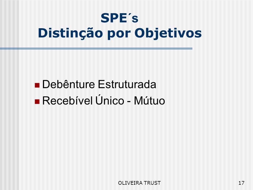 OLIVEIRA TRUST16