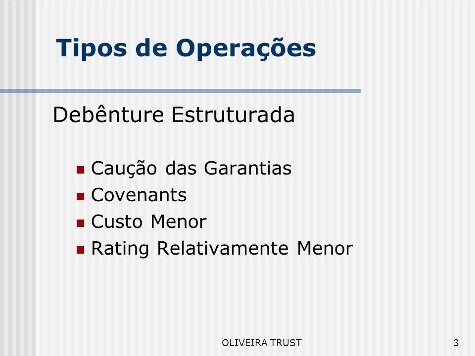 OLIVEIRA TRUST13 SPE ´s Distinção por Objetivos Financiamento de Projetos