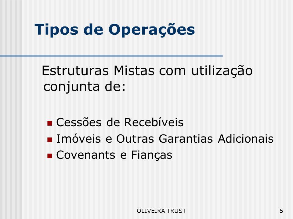 OLIVEIRA TRUST5 Tipos de Operações Estruturas Mistas com utilização conjunta de: Cessões de Recebíveis Imóveis e Outras Garantias Adicionais Covenants e Fianças