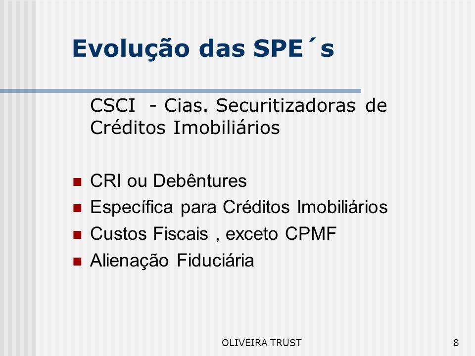 OLIVEIRA TRUST8 Evolução das SPE´s CSCI - Cias.