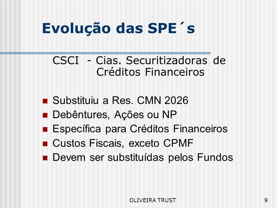 OLIVEIRA TRUST8 Evolução das SPE´s CSCI - Cias. Securitizadoras de Créditos Imobiliários CRI ou Debêntures Específica para Créditos Imobiliários Custo