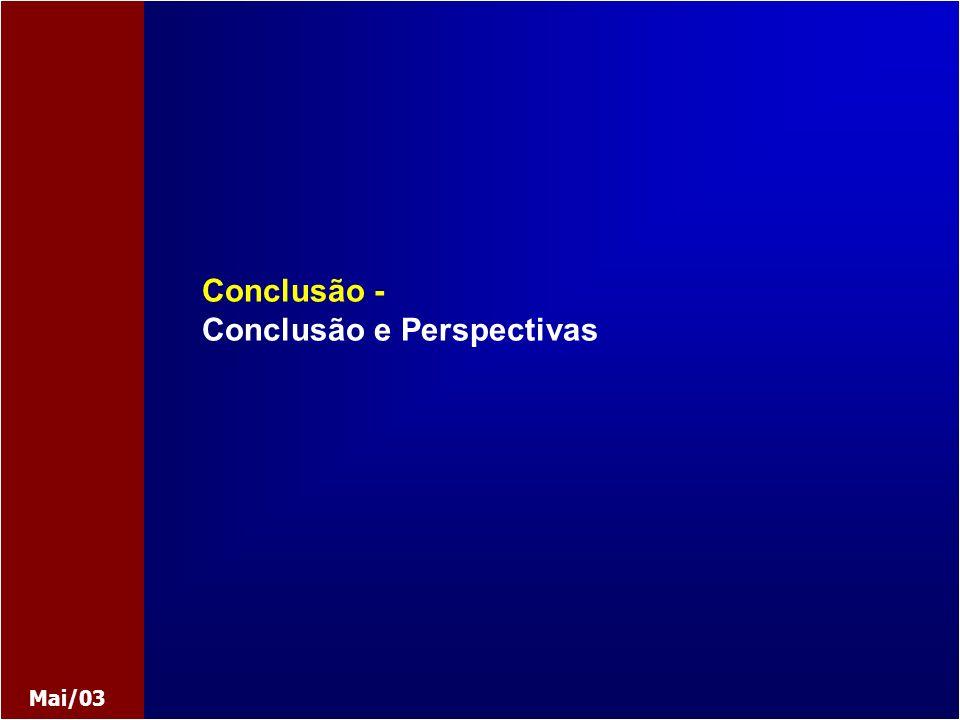 Conclusão - Conclusão e Perspectivas Mai/03