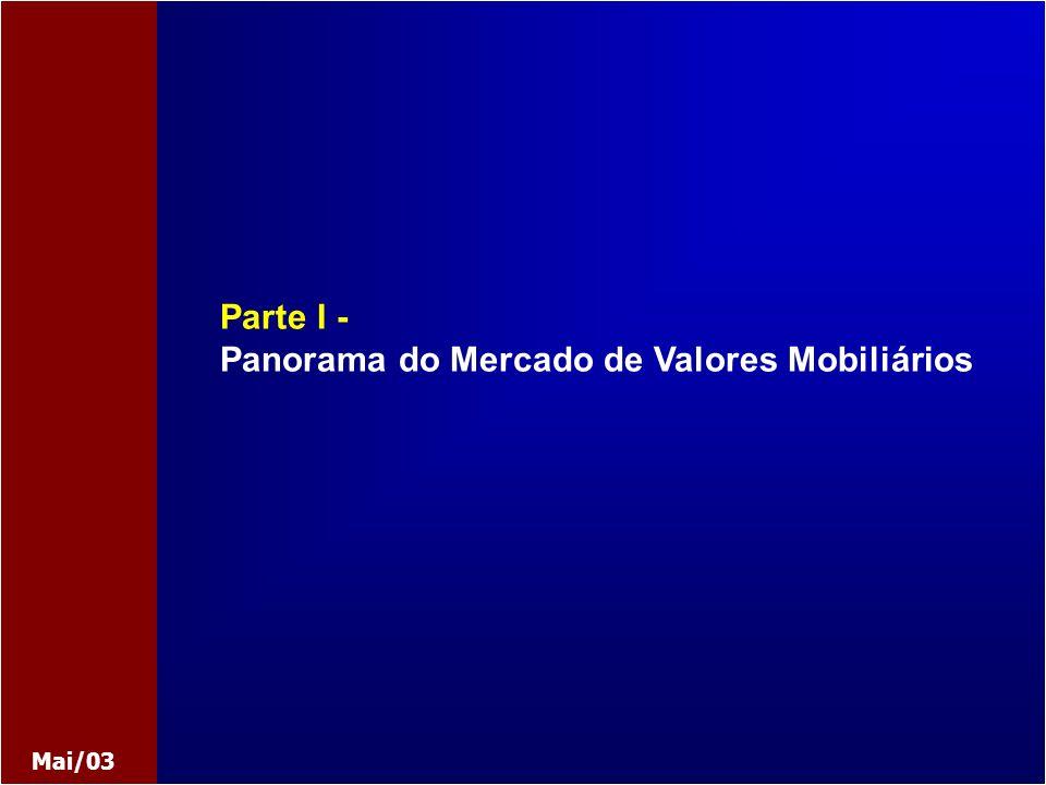 Maio 2003 Apresentação: Atila Noaldo 4 - 24 Sistema de Distribuição de Valores MobiliáriosUNDERWRITTERS MERCADO SECUNDÁRIO MERCADO PRIMÁRIO Bolsa de ValoresMercado balcão Valores Mobiliários Emissão Aquisição SISTEMA REGULADOR DO MERCADO BCB CVM SUSEP SPC CMN Mercado de Valores Mobiliários Parte I - Panorama +$ Companhias Demanda de Recursos Oferta de Recursos (- $) Investidores Curto e Médio Prazo Longo Prazo