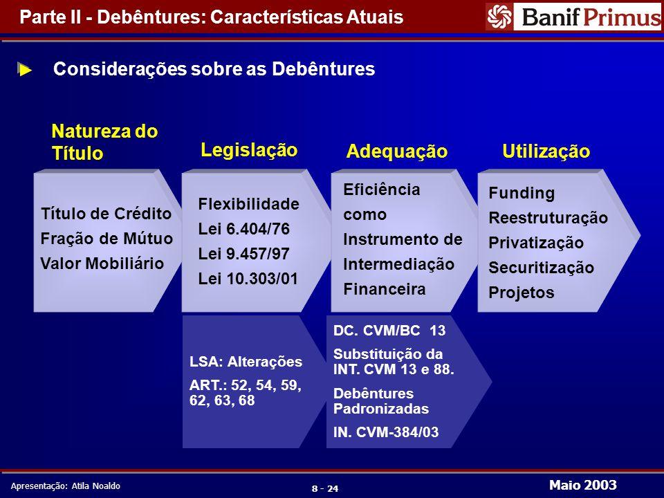 Maio 2003 Apresentação: Atila Noaldo 9 - 24 Processo de Emissão OriginaçãoOriginação EstruturaçãoEstruturação Distribuição e Liquidação EmissorEmissor C.A.