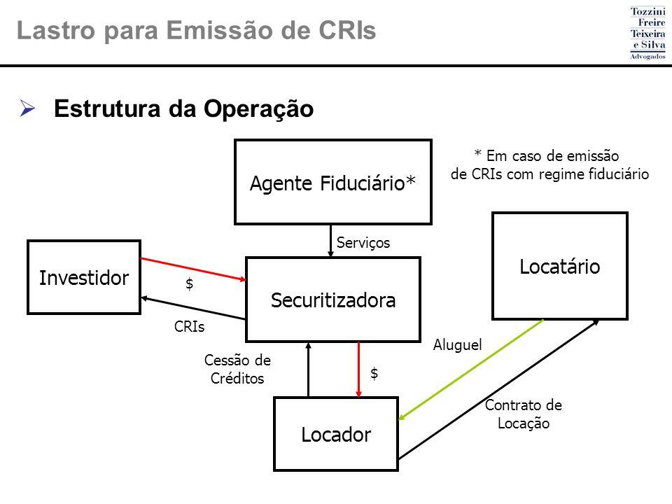 Estrutura da Operação Investidor Locador Locatário Securitizadora Agente Fiduciário* Serviços Cessão de Créditos $ Contrato de Locação $ CRIs Aluguel