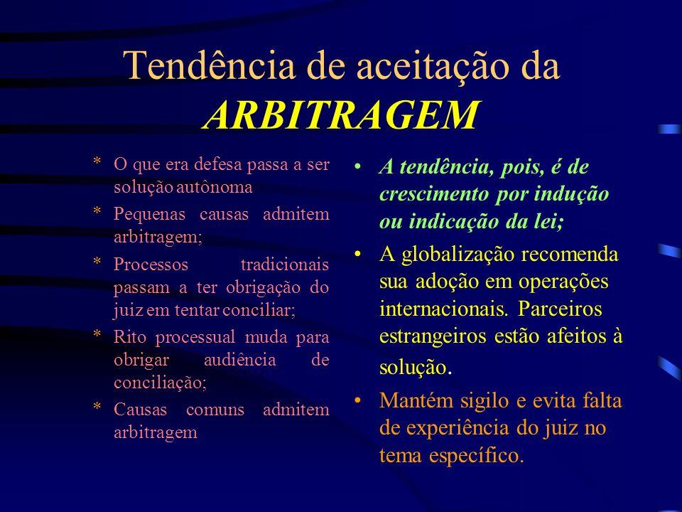 Tendência de aceitação da ARBITRAGEM *O que era defesa passa a ser solução autônoma *Pequenas causas admitem arbitragem; *Processos tradicionais passa