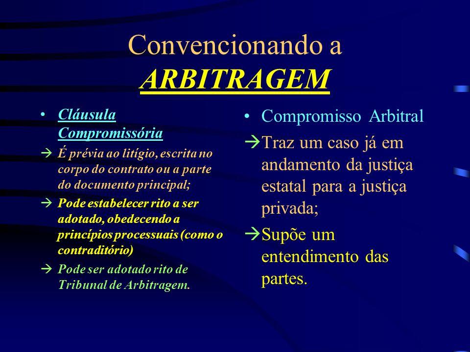 Convencionando a ARBITRAGEM Cláusula CompromissóriaCláusula Compromissória É prévia ao litígio, escrita no corpo do contrato ou a parte do documento p