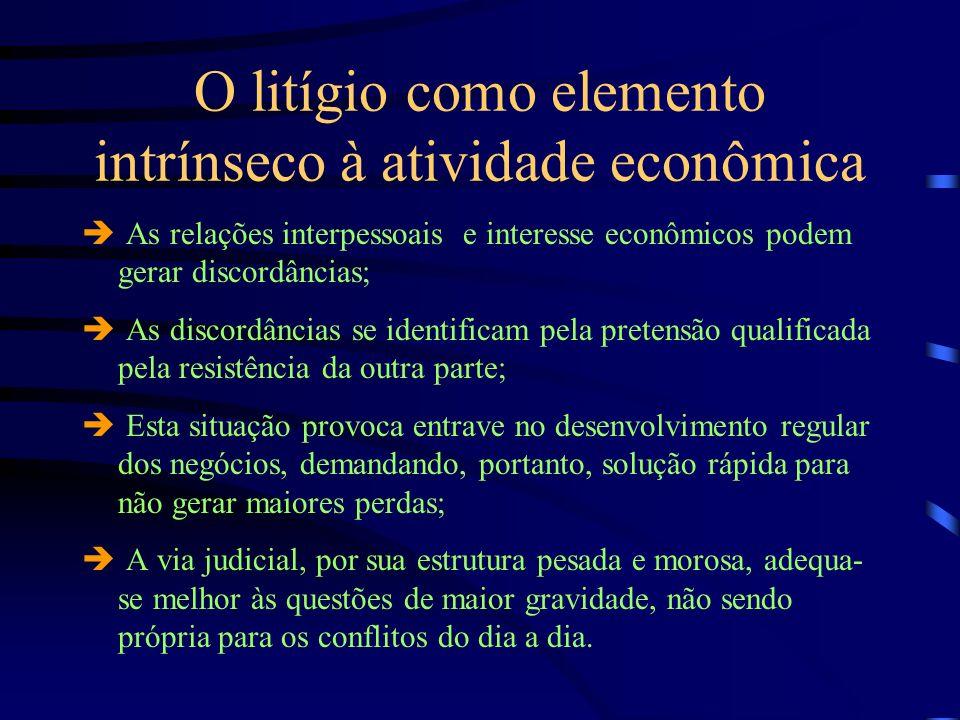 O litígio como elemento intrínseco à atividade econômica As relações interpessoais e interesse econômicos podem gerar discordâncias; As discordâncias