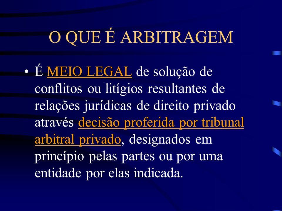 O QUE É ARBITRAGEM MEIO LEGAL decisão proferida por tribunal arbitral privadoÉ MEIO LEGAL de solução de conflitos ou litígios resultantes de relações