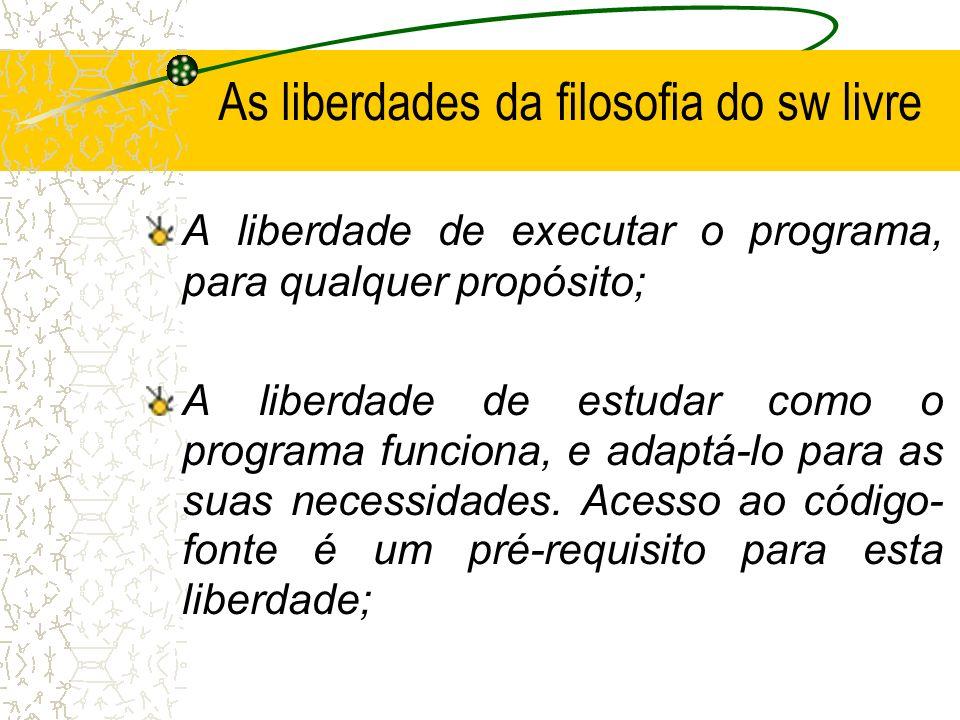 As liberdades da filosofia do sw livre A liberdade de executar o programa, para qualquer propósito; A liberdade de estudar como o programa funciona, e