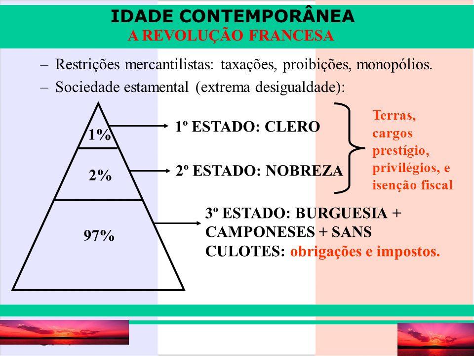 IDADE CONTEMPORÂNEA Prof. Iair iair@pop.com.br A REVOLUÇÃO FRANCESA –Restrições mercantilistas: taxações, proibições, monopólios. –Sociedade estamenta