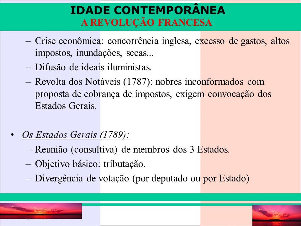 IDADE CONTEMPORÂNEA Prof. Iair iair@pop.com.br A REVOLUÇÃO FRANCESA –Crise econômica: concorrência inglesa, excesso de gastos, altos impostos, inundaç
