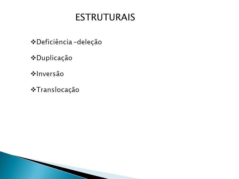 ESTRUTURAIS Deficiência –deleção Duplicação Inversão Translocação