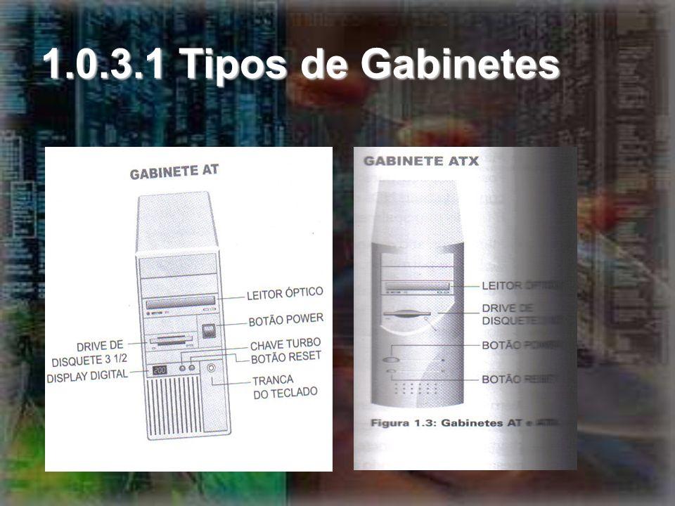3.0 Componentes gerais: 3.0.7 PORTAS DE COMUNICAÇÃO3.0.7 PORTAS DE COMUNICAÇÃO