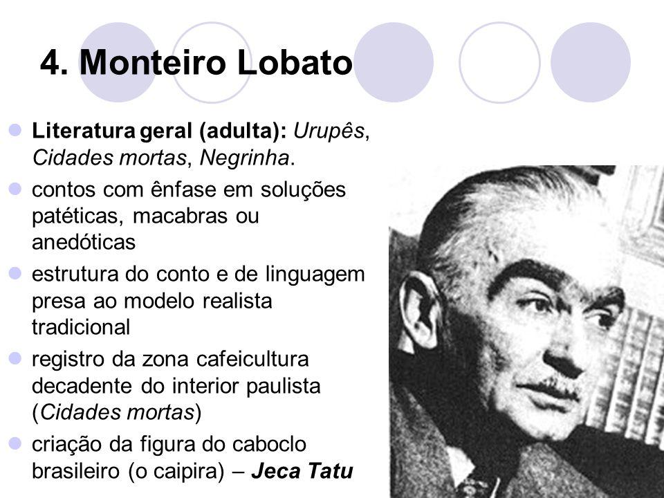 Vestibular1 – www.vestibular1.com.br 4. Monteiro Lobato Literatura geral (adulta): Urupês, Cidades mortas, Negrinha. contos com ênfase em soluções pat