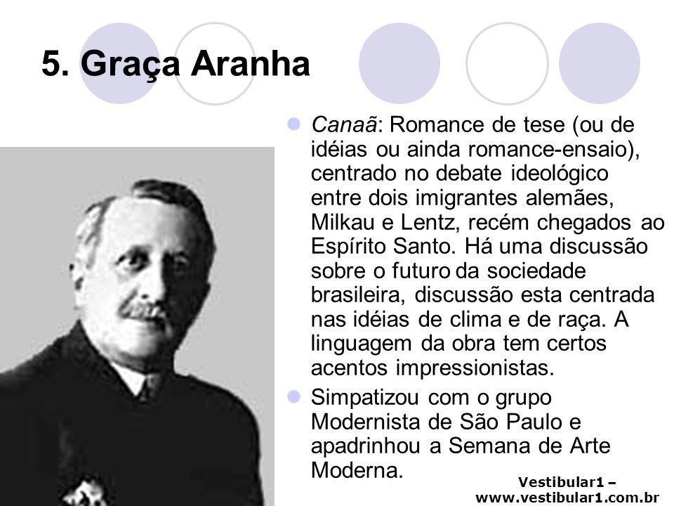 Vestibular1 – www.vestibular1.com.br 5. Graça Aranha Canaã: Romance de tese (ou de idéias ou ainda romance-ensaio), centrado no debate ideológico entr