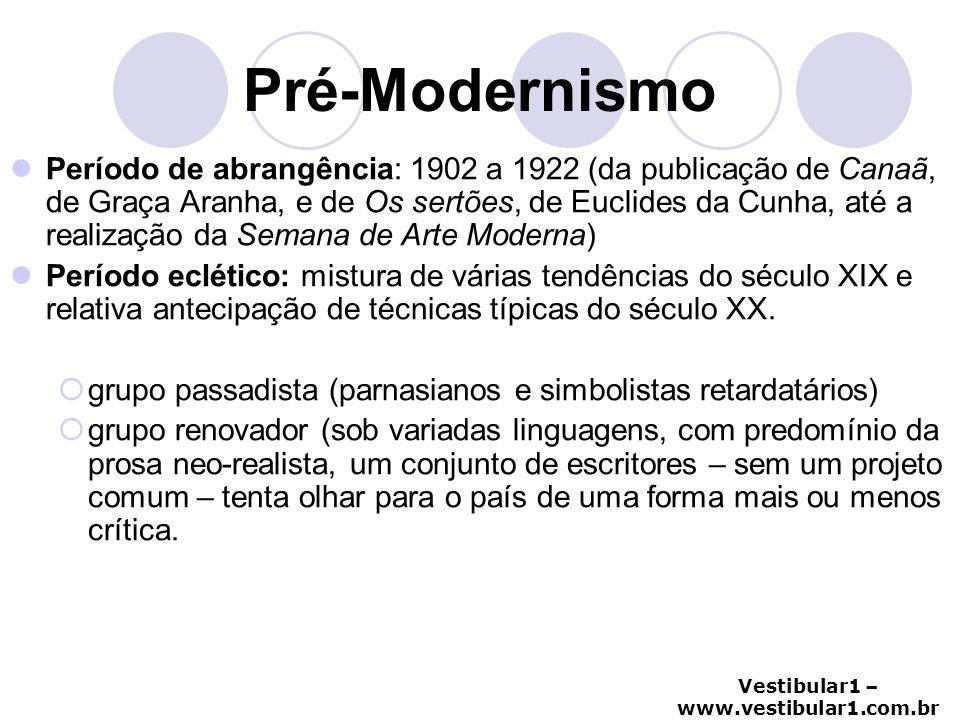 Vestibular1 – www.vestibular1.com.br Pré-Modernismo Período de abrangência: 1902 a 1922 (da publicação de Canaã, de Graça Aranha, e de Os sertões, de