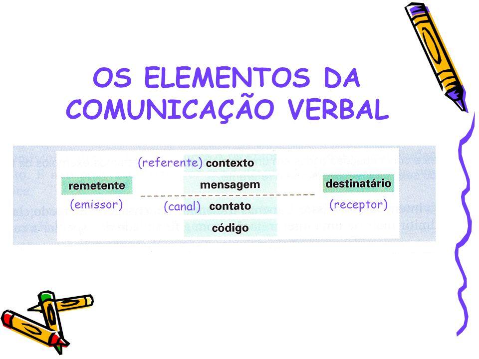 ELEMENTOS DA COMUNICAÇÃO Emissor: o que emite a mensagem; Receptor: o que recebe a mensagem; Mensagem: o conjunto de informações transmitidas; Código: a combinação de signos utilizados na transmissão de uma mensagem.