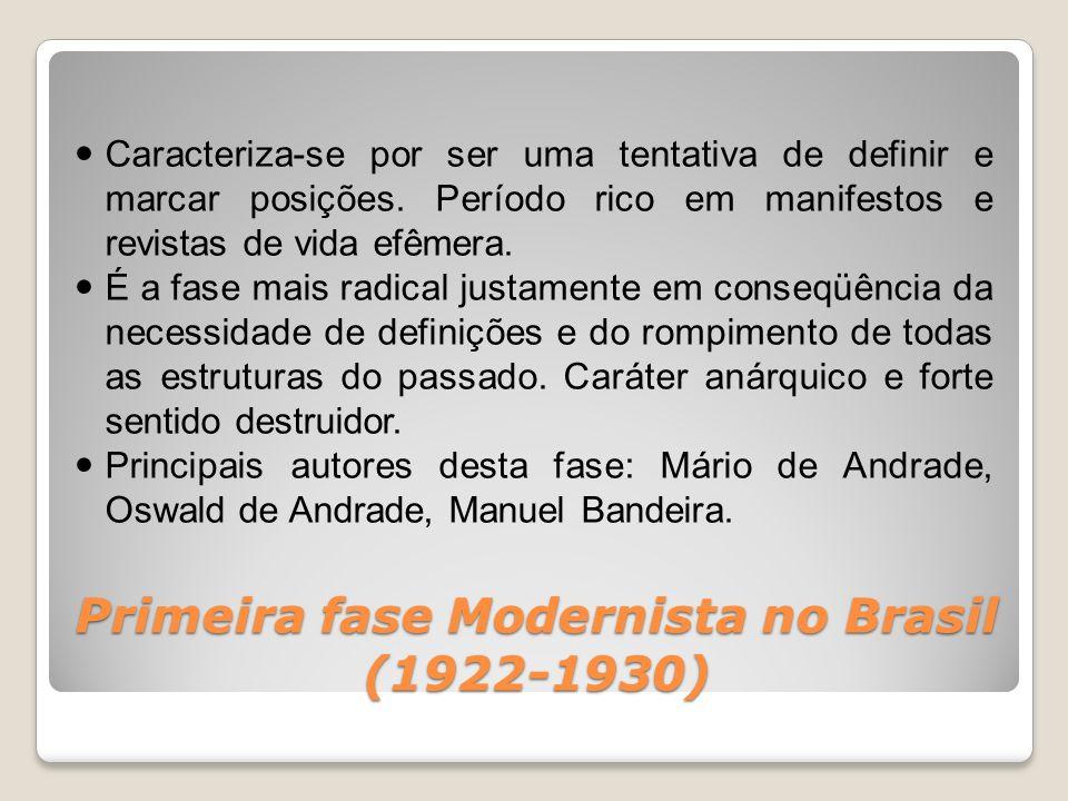 Primeira fase Modernista no Brasil (1922-1930) Caracteriza-se por ser uma tentativa de definir e marcar posições. Período rico em manifestos e revista