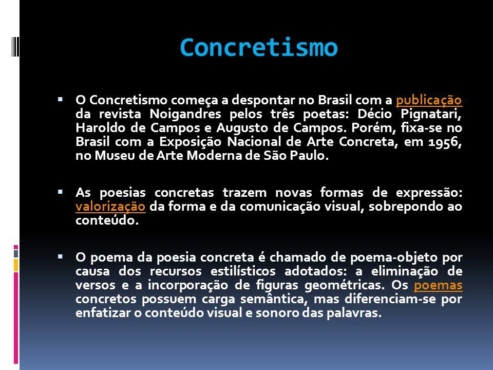 Concretismo O Concretismo começa a despontar no Brasil com a publicação da revista Noigandres pelos três poetas: Décio Pignatari, Haroldo de Campos e