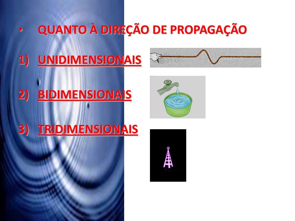 QUANTO À DIREÇÃO DE PROPAGAÇÃO 1)U NIDIMENSIONAIS 2)B IDIMENSIONAIS 3)T RIDIMENSIONAIS