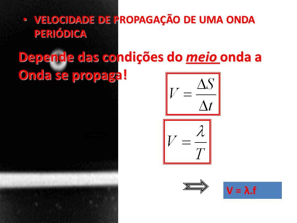 VELOCIDADE DE PROPAGAÇÃO DE UMA ONDA PERIÓDICA Depende das condições do meio onda a Onda se propaga! V = λ.f