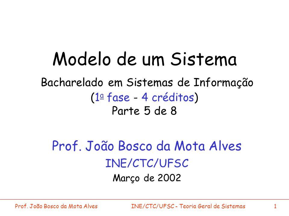 Prof. João Bosco da Mota AlvesINE/CTC/UFSC - Teoria Geral de Sistemas1 Modelo de um Sistema Bacharelado em Sistemas de Informação (1 a fase - 4 crédit