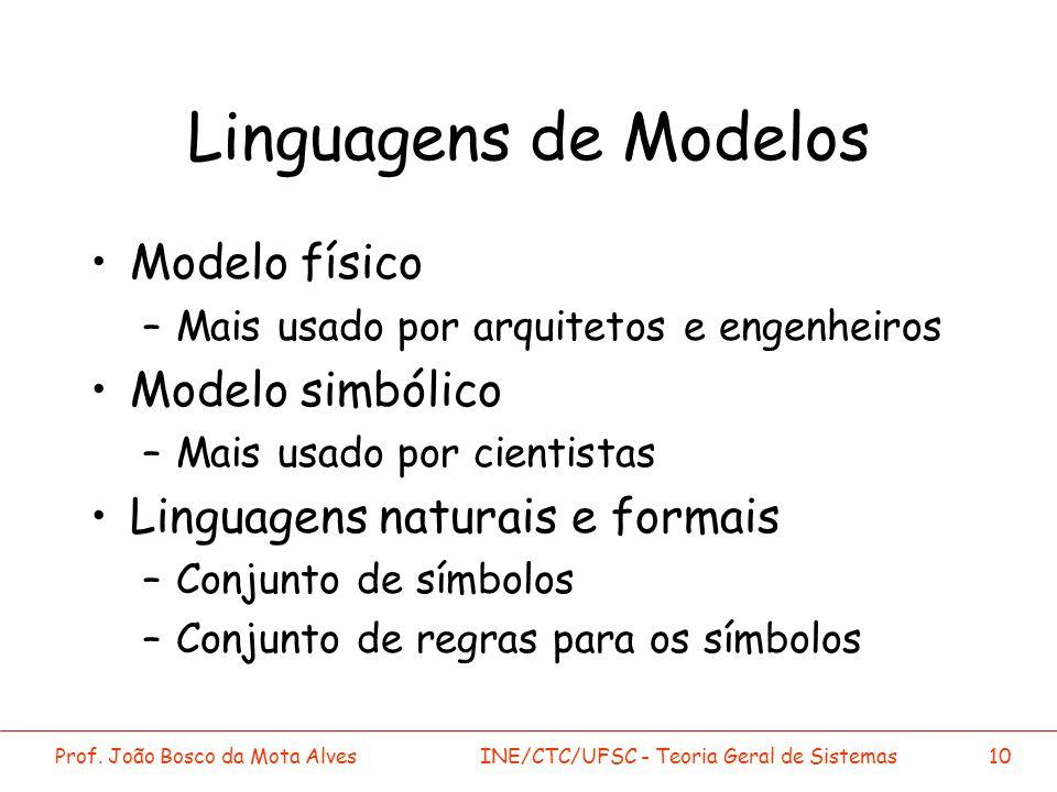 Prof. João Bosco da Mota AlvesINE/CTC/UFSC - Teoria Geral de Sistemas10 Linguagens de Modelos Modelo físico –Mais usado por arquitetos e engenheiros M