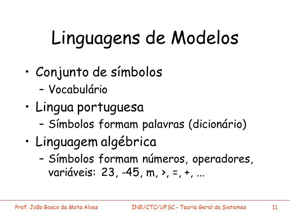 Prof. João Bosco da Mota AlvesINE/CTC/UFSC - Teoria Geral de Sistemas11 Linguagens de Modelos Conjunto de símbolos –Vocabulário Lingua portuguesa –Sím
