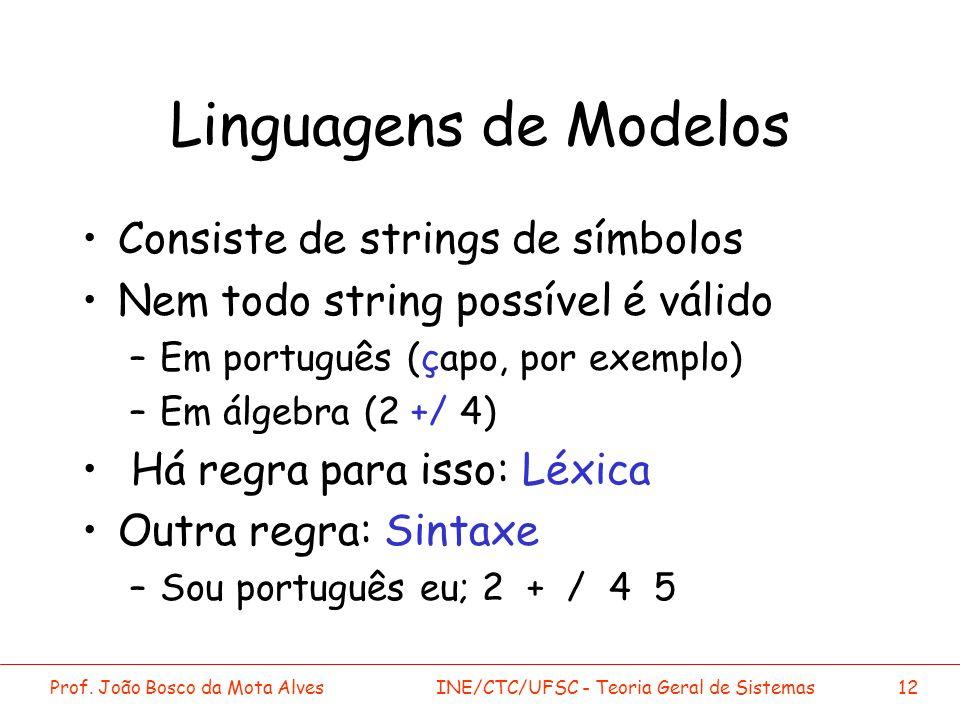 Prof. João Bosco da Mota AlvesINE/CTC/UFSC - Teoria Geral de Sistemas12 Linguagens de Modelos Consiste de strings de símbolos Nem todo string possível