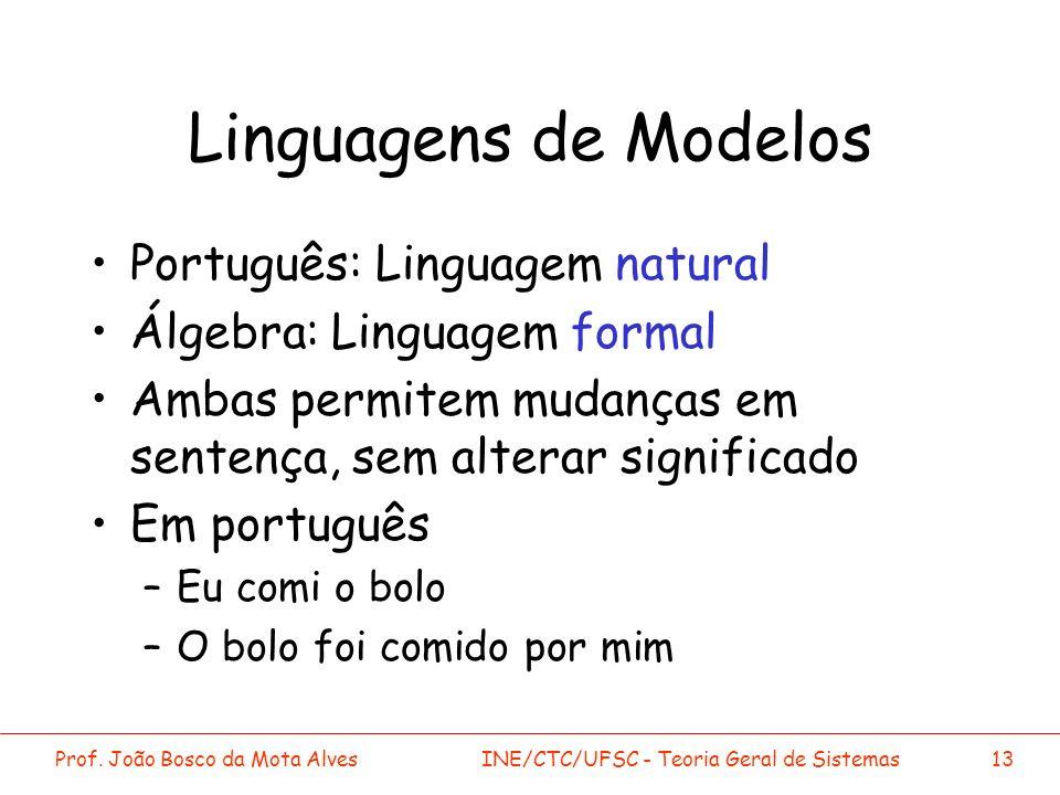 Prof. João Bosco da Mota AlvesINE/CTC/UFSC - Teoria Geral de Sistemas13 Linguagens de Modelos Português: Linguagem natural Álgebra: Linguagem formal A
