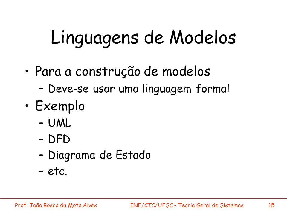 Prof. João Bosco da Mota AlvesINE/CTC/UFSC - Teoria Geral de Sistemas15 Linguagens de Modelos Para a construção de modelos –Deve-se usar uma linguagem