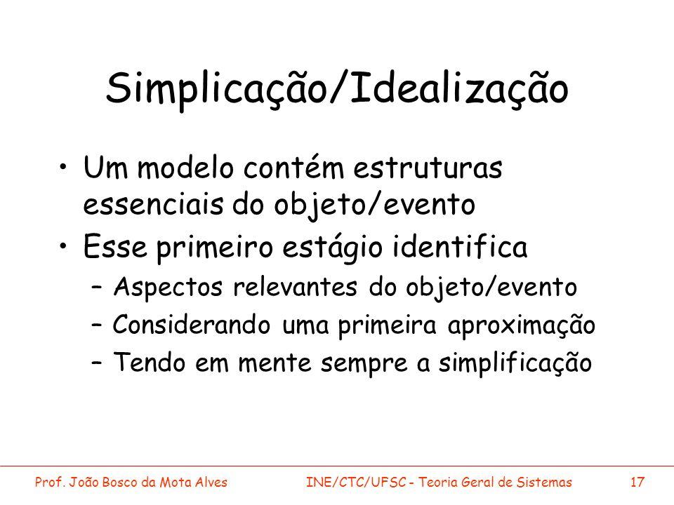 Prof. João Bosco da Mota AlvesINE/CTC/UFSC - Teoria Geral de Sistemas17 Simplicação/Idealização Um modelo contém estruturas essenciais do objeto/event