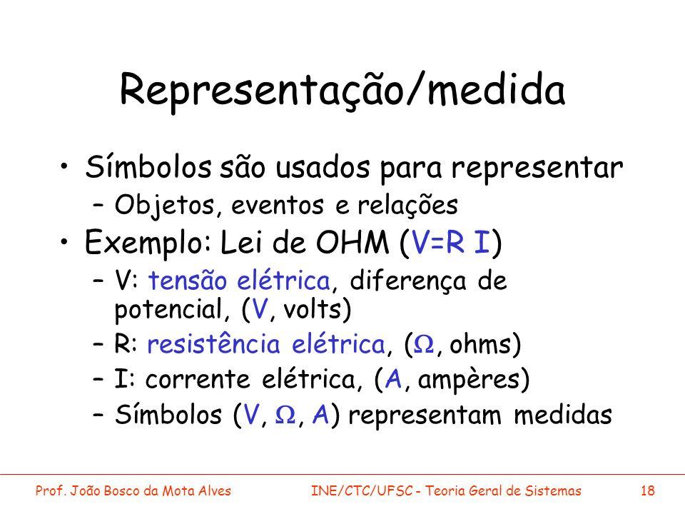 Prof. João Bosco da Mota AlvesINE/CTC/UFSC - Teoria Geral de Sistemas18 Representação/medida Símbolos são usados para representar –Objetos, eventos e
