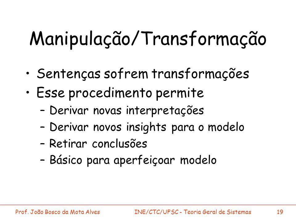 Prof. João Bosco da Mota AlvesINE/CTC/UFSC - Teoria Geral de Sistemas19 Manipulação/Transformação Sentenças sofrem transformações Esse procedimento pe