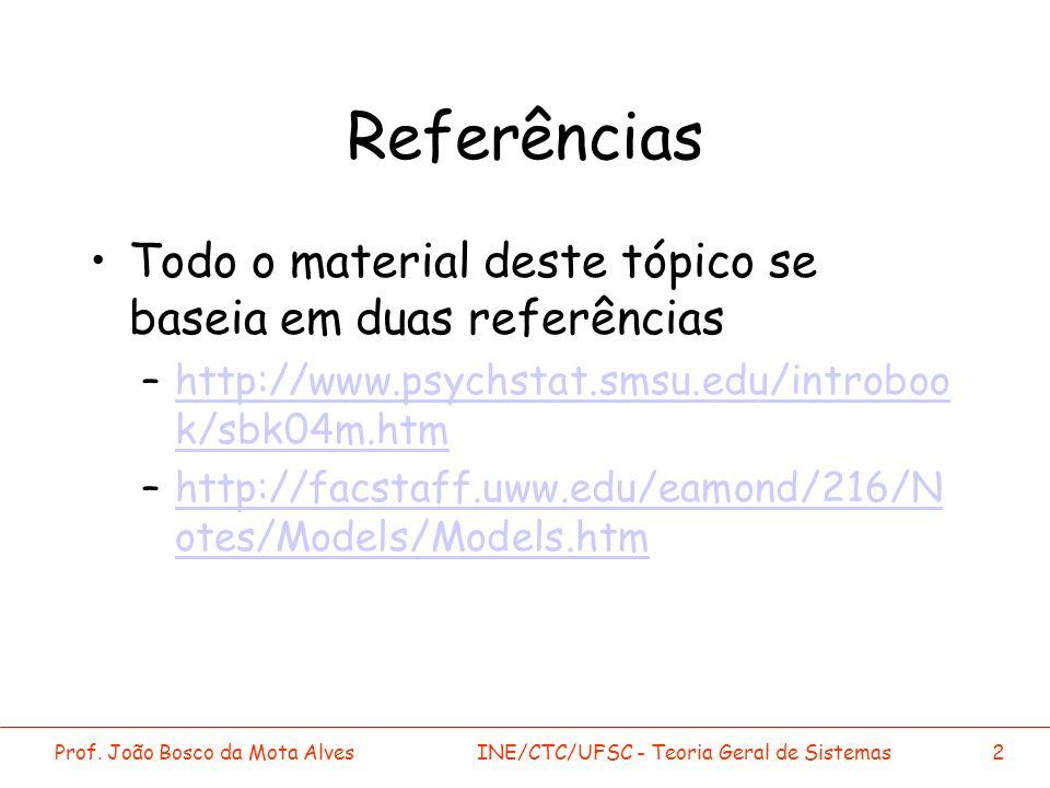 Prof. João Bosco da Mota AlvesINE/CTC/UFSC - Teoria Geral de Sistemas2 Referências Todo o material deste tópico se baseia em duas referências –http://