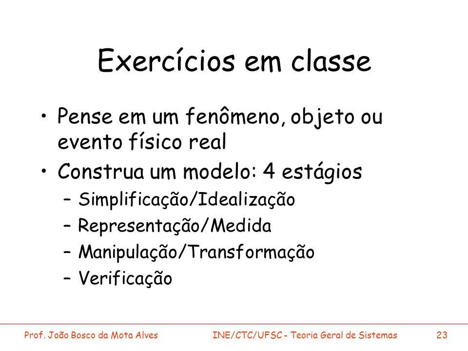 Prof. João Bosco da Mota AlvesINE/CTC/UFSC - Teoria Geral de Sistemas23 Exercícios em classe Pense em um fenômeno, objeto ou evento físico real Constr