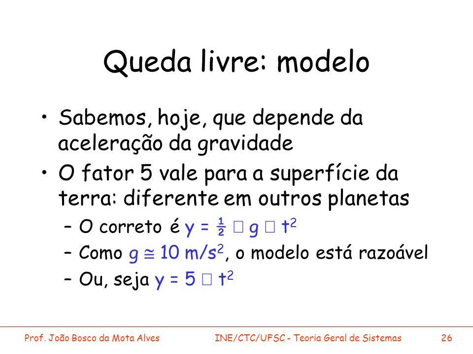 Prof. João Bosco da Mota AlvesINE/CTC/UFSC - Teoria Geral de Sistemas26 Queda livre: modelo Sabemos, hoje, que depende da aceleração da gravidade O fa